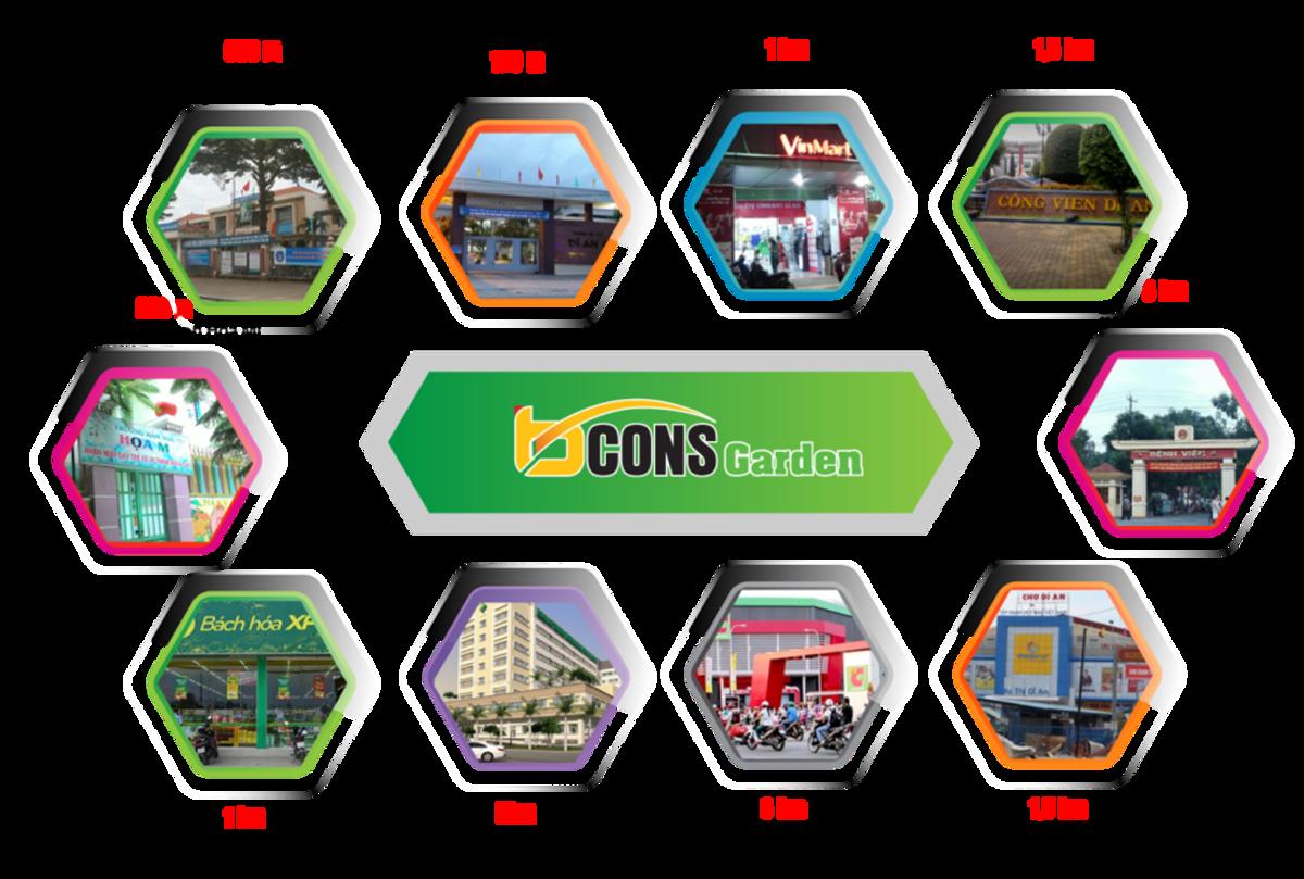 Tiện ích ngoại khu chung cư Bcons Garden - DỰ ÁN CĂN HỘ BCONS GARDEN BÌNH DƯƠNG