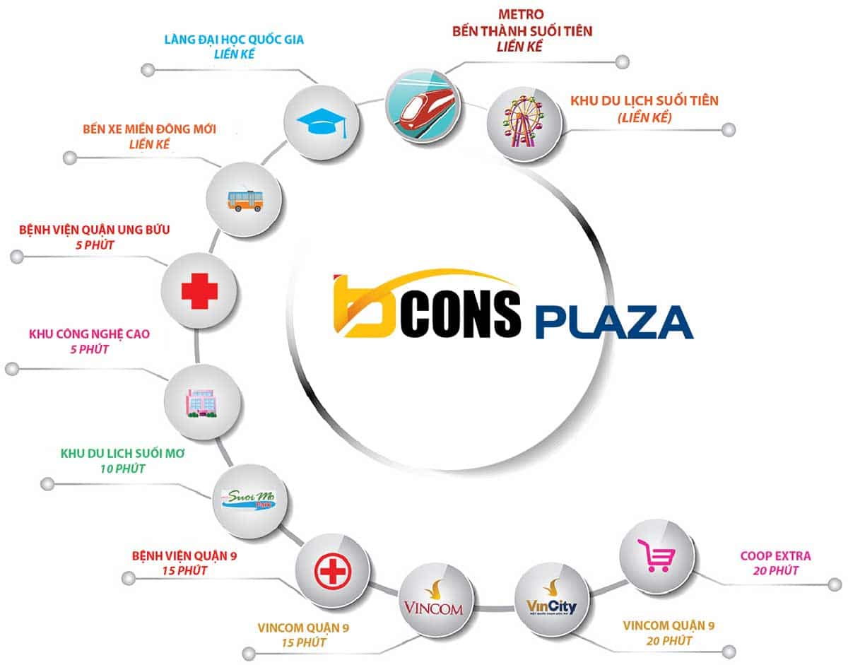 tien ich ngoai khu du an bcons plaza - BCONS PLAZA